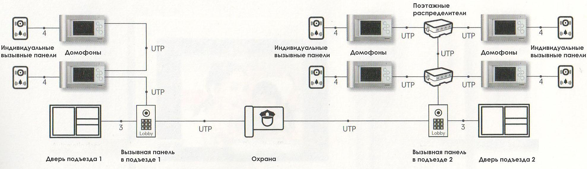 Схема подключения двух домофонов с одной вызывной панелью