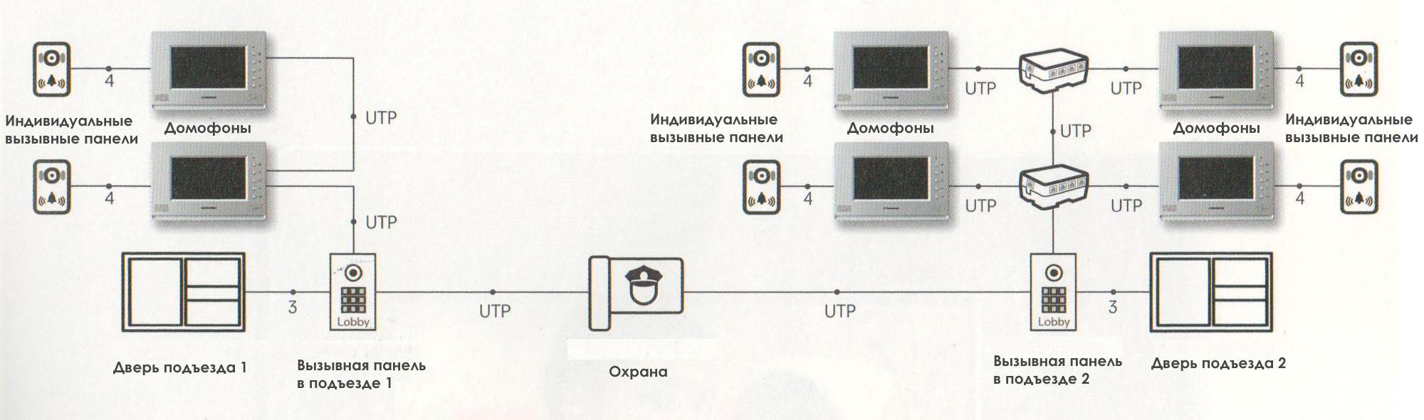 домофон quantum схема ремонт