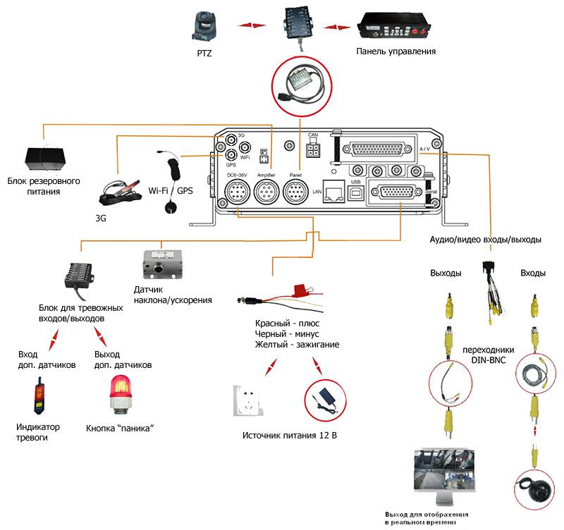 Инструкция для RVi-R08-Mobile