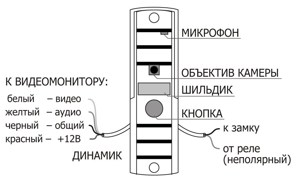 Схема подключения видеопанели