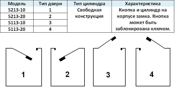 Схема замка Iseo