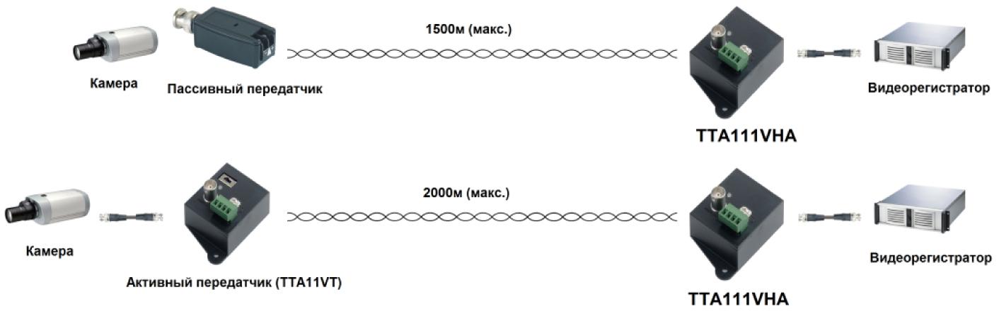 TTA111VHA. Схема подключения