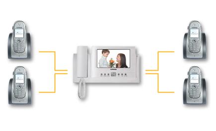 Видеорекамера MDC-6110F-24 - размеры